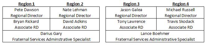 FS Staff Structure 2012-13